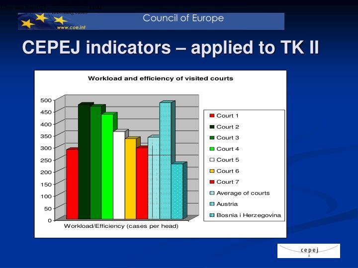CEPEJ indicators – applied to TK II