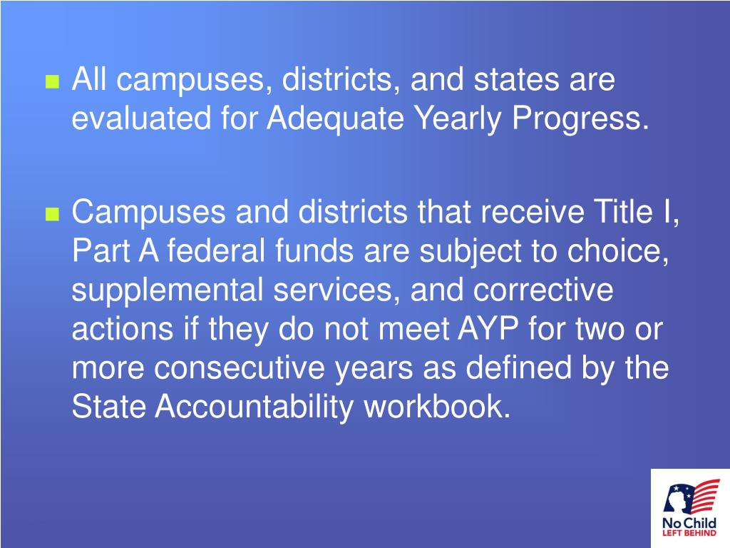 All campuses, districts, and states are evaluated for Adequate Yearly Progress.