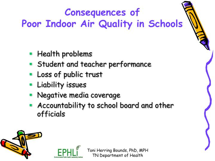 Consequences of poor indoor air quality in schools