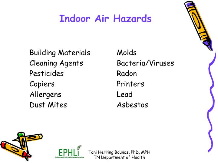 Indoor Air Hazards