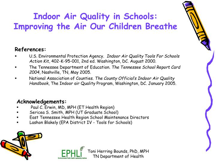 Indoor Air Quality in Schools: