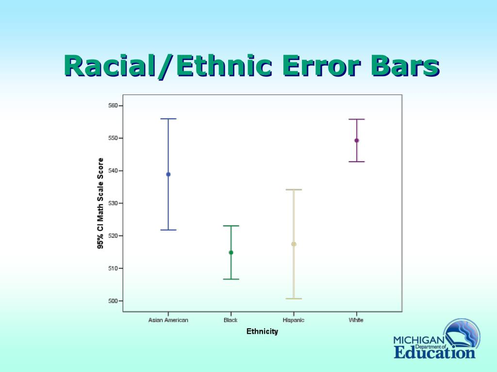 Racial/Ethnic Error Bars