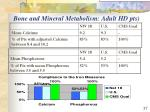 bone and mineral metabolism adult hd pts