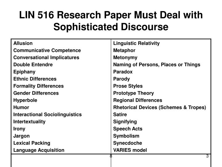 Lin 516 research paper must deal with sophisticated discourse