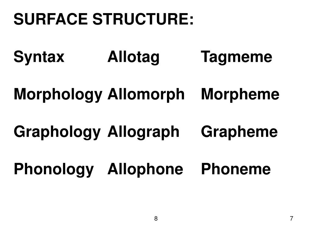 SURFACE STRUCTURE: