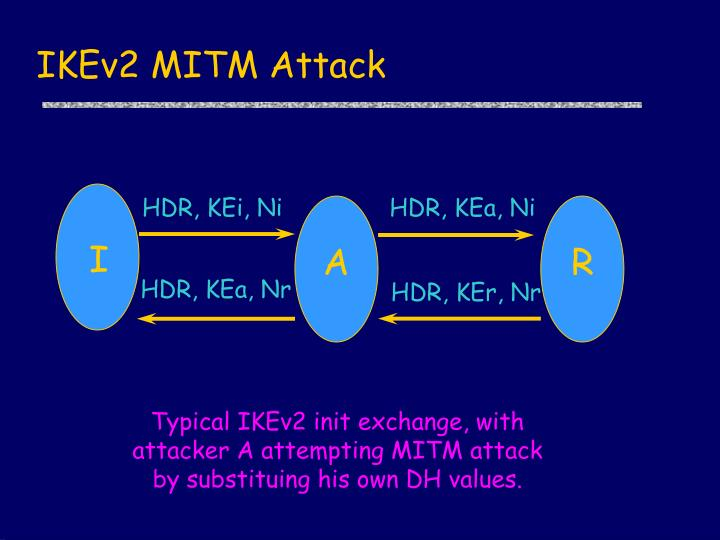 IKEv2 MITM Attack