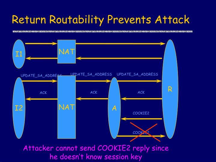 Return Routability Prevents Attack