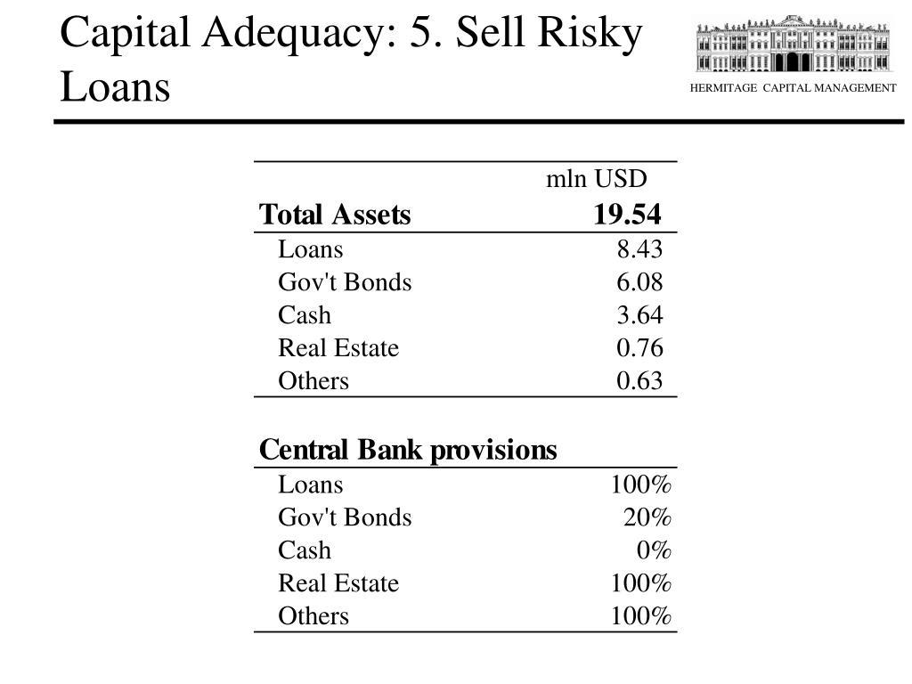 Capital Adequacy: 5. Sell Risky Loans
