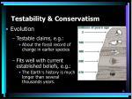 testability conservatism