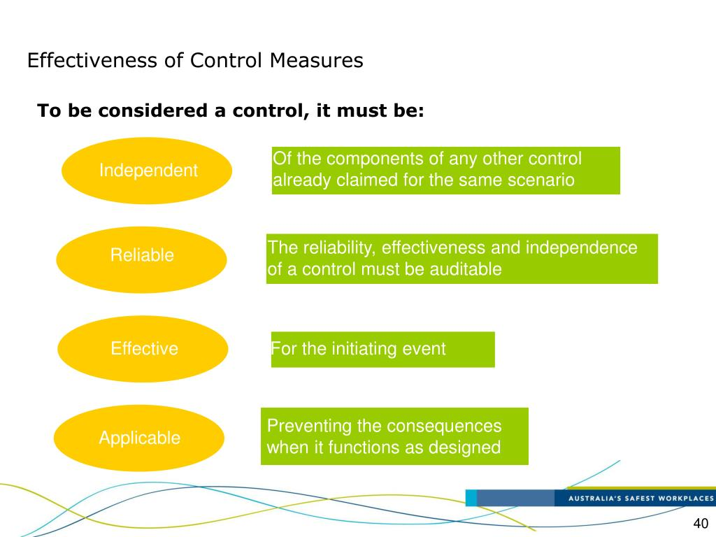 Preventing the consequences when it functions as designed