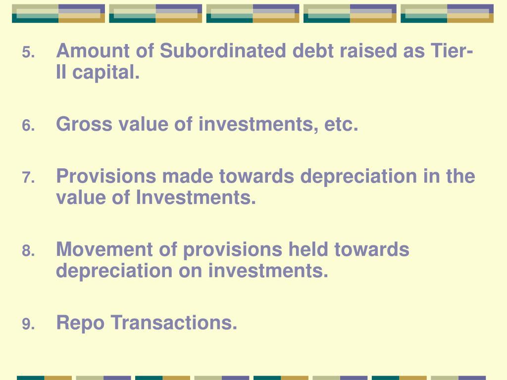 Amount of Subordinated debt raised as Tier-II capital.