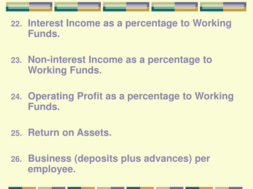 Interest Income as a percentage to Working Funds.