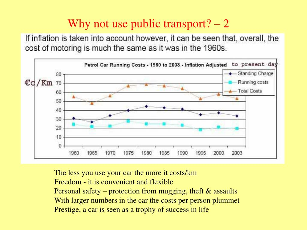 Why not use public transport?