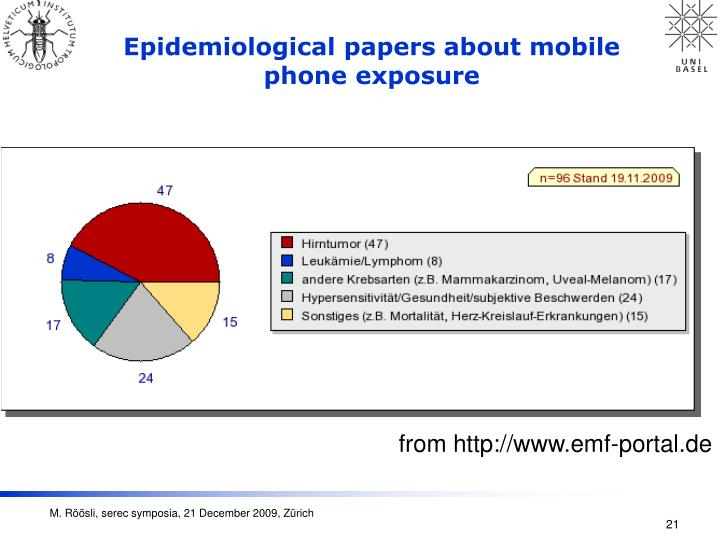 Epidemiological papers about mobile phone exposure