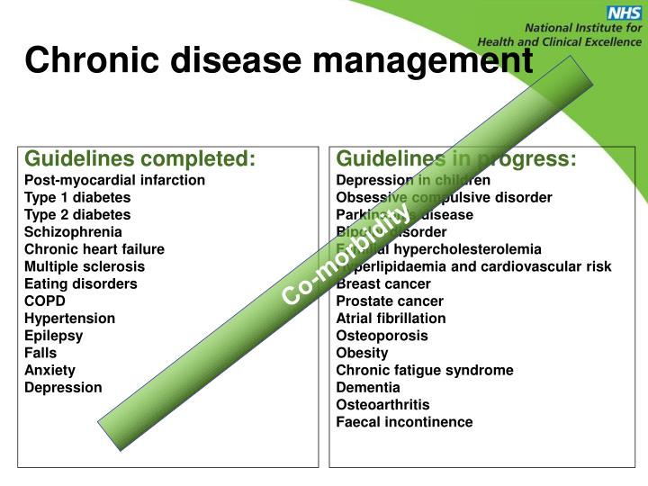 chronic disease managment essay Coping with chronic, rare, and invisible diseases and disorders (and disabilities) • rare and undiagnosed diseases primary flight controls analysis engineering essay understand the evolution of management theory commerce essay relationships between various aspects of.