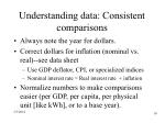 understanding data consistent comparisons