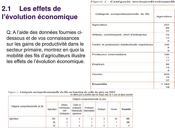 2.1Les effets de l'évolution économique