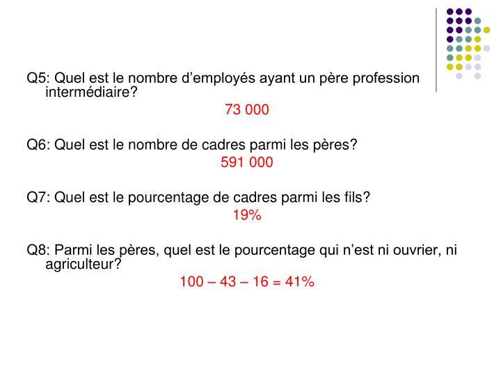 Q5: Quel est le nombre d'employés ayant un père profession intermédiaire?