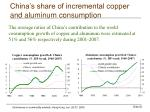 china s share of incremental copper and aluminum consumption