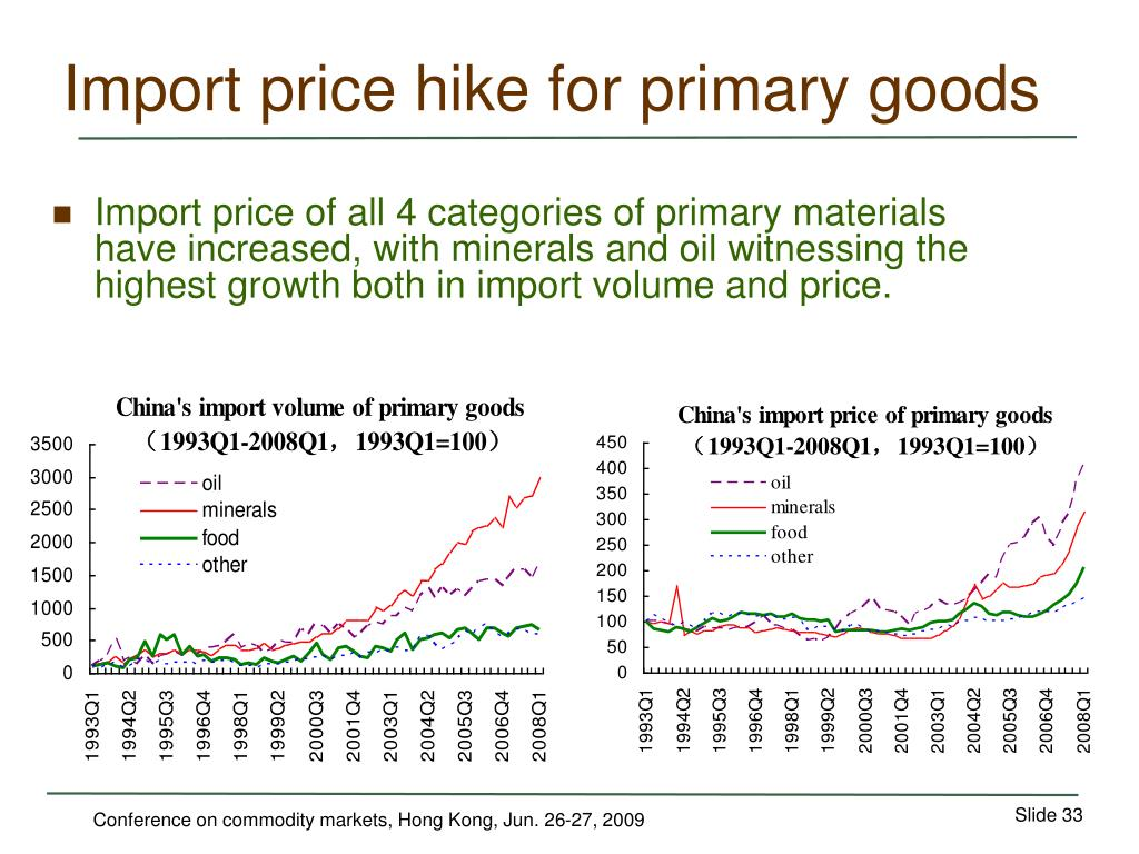 Import price hike for primary goods