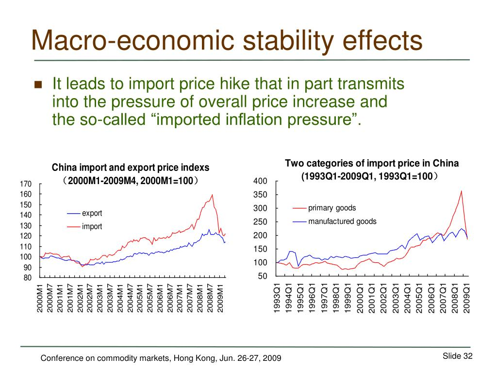 Macro-economic stability effects