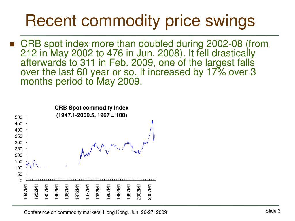 Recent commodity price swings