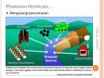 pemakaian hidrologi1