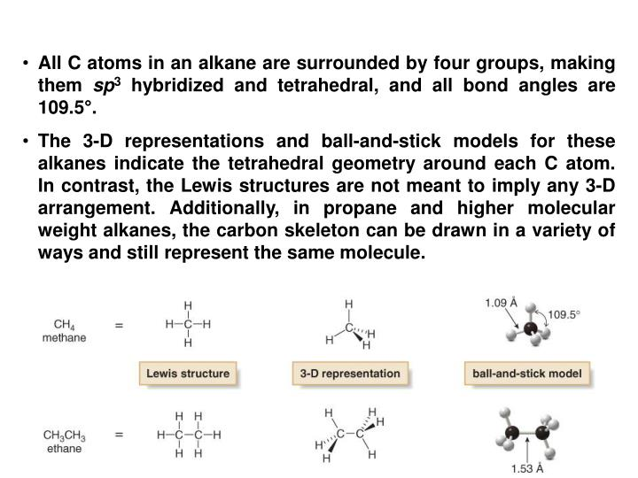 All C atoms in an alkane are surrounded by four groups, making them