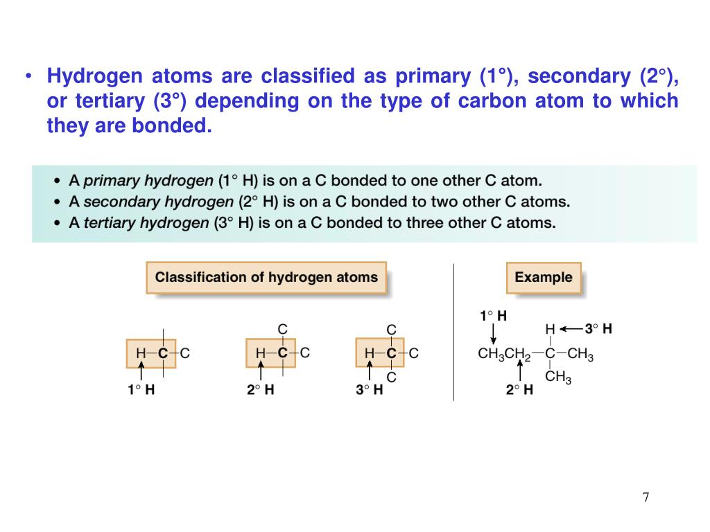 Hydrogen atoms are classified as primary (1
