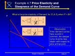 example 4 7 price elasticity and steepness of the demand curve