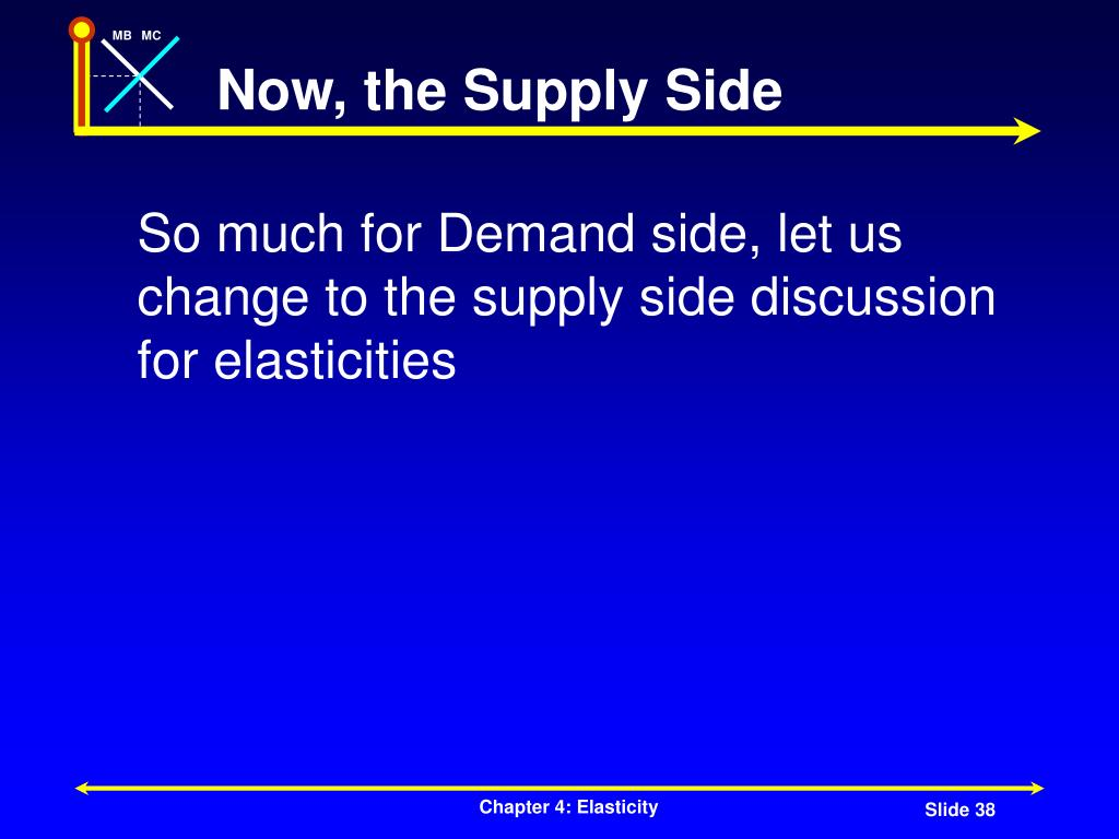 Now, the Supply Side
