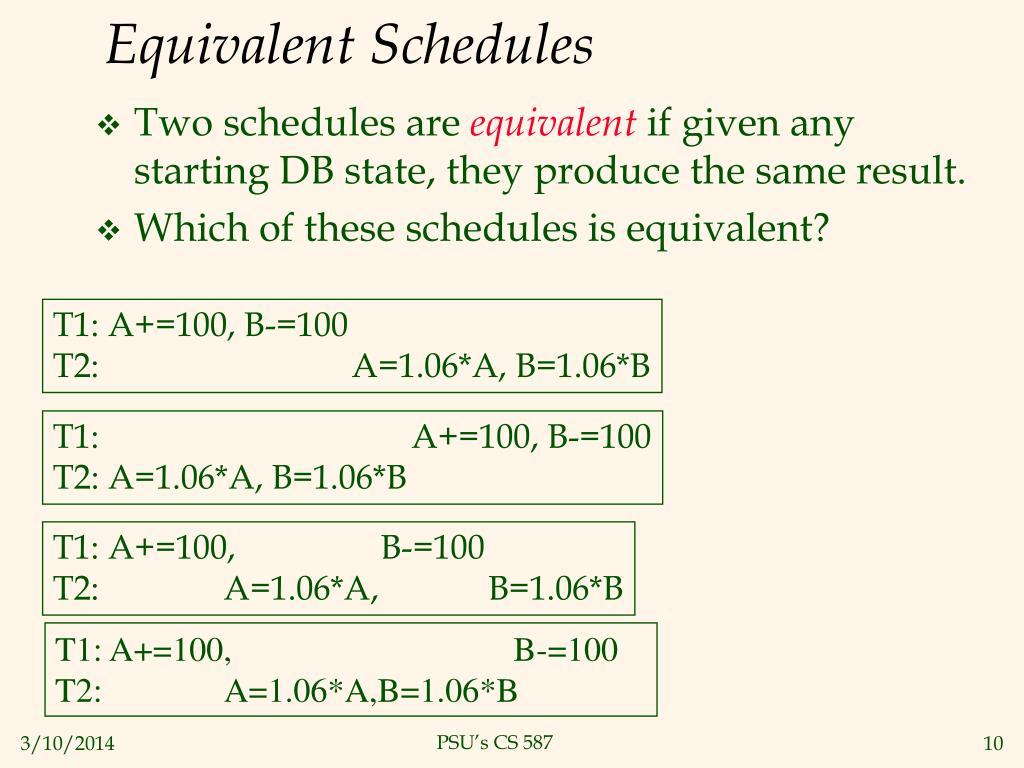 Equivalent Schedules