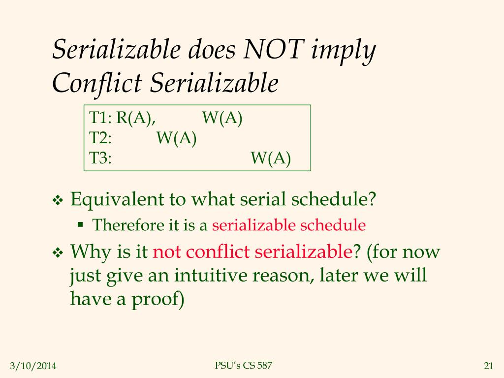 Serializable does NOT imply Conflict Serializable