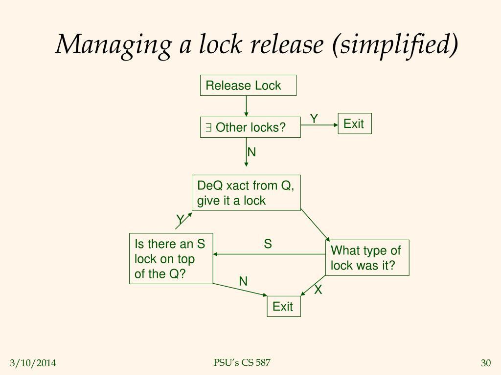 Managing a lock release (simplified)