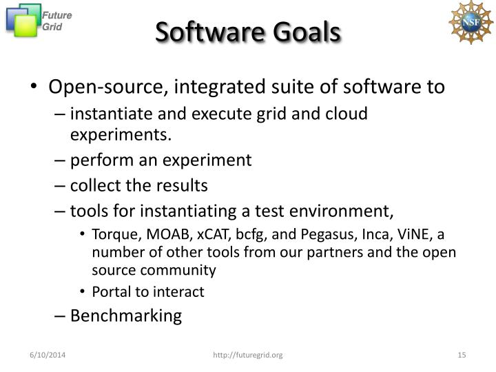 Software Goals