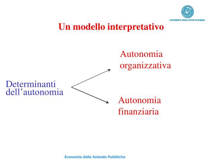 Un modello interpretativo