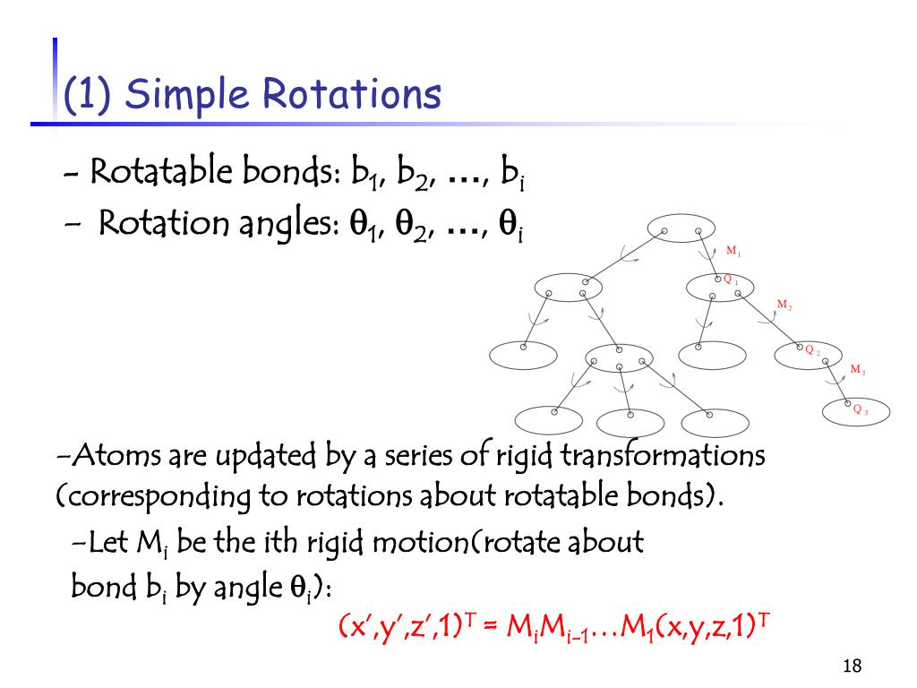 (1) Simple Rotations