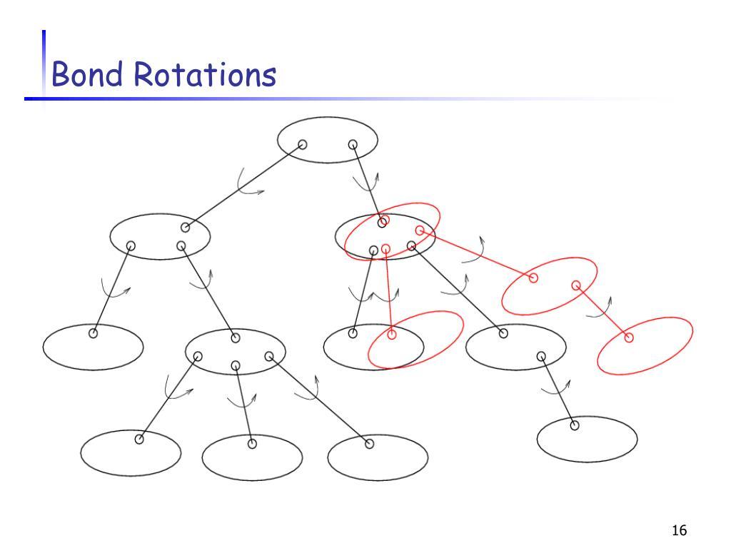 Bond Rotations