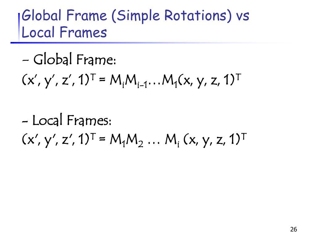 Global Frame (Simple Rotations) vs Local Frames