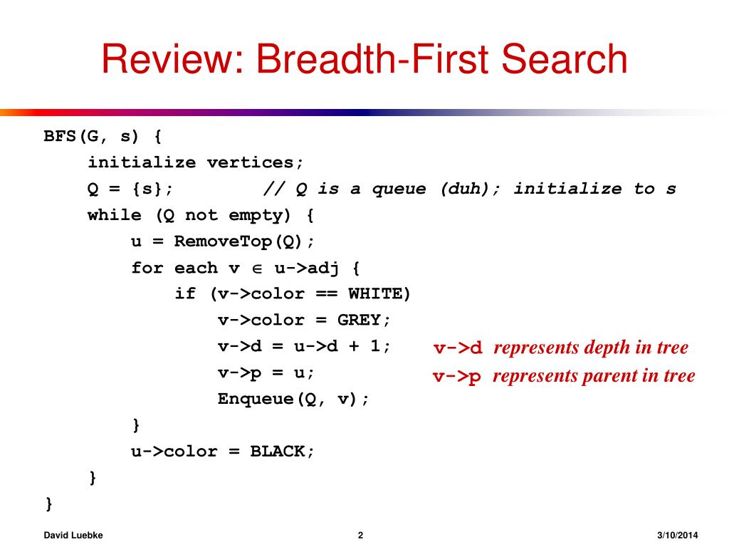 Review: Breadth-First Search