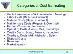 categories of cost estimating
