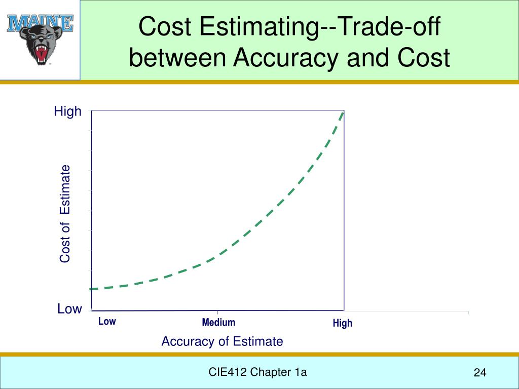 Cost Estimating--Trade-off