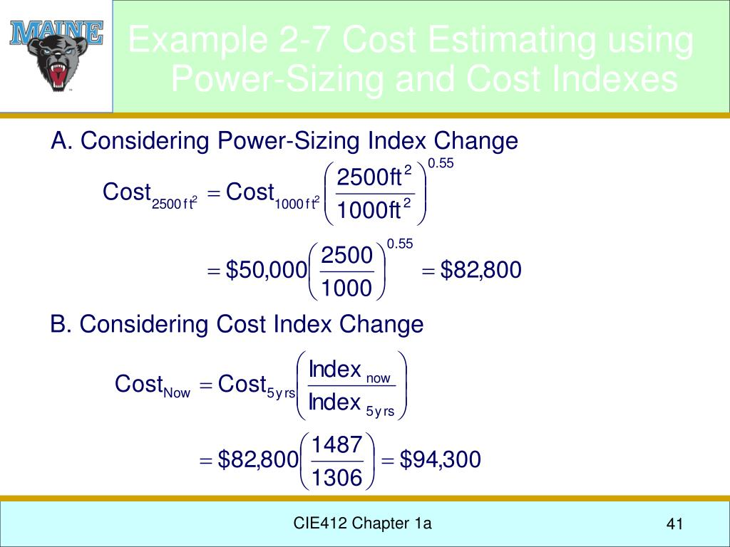 A. Considering Power-Sizing Index Change