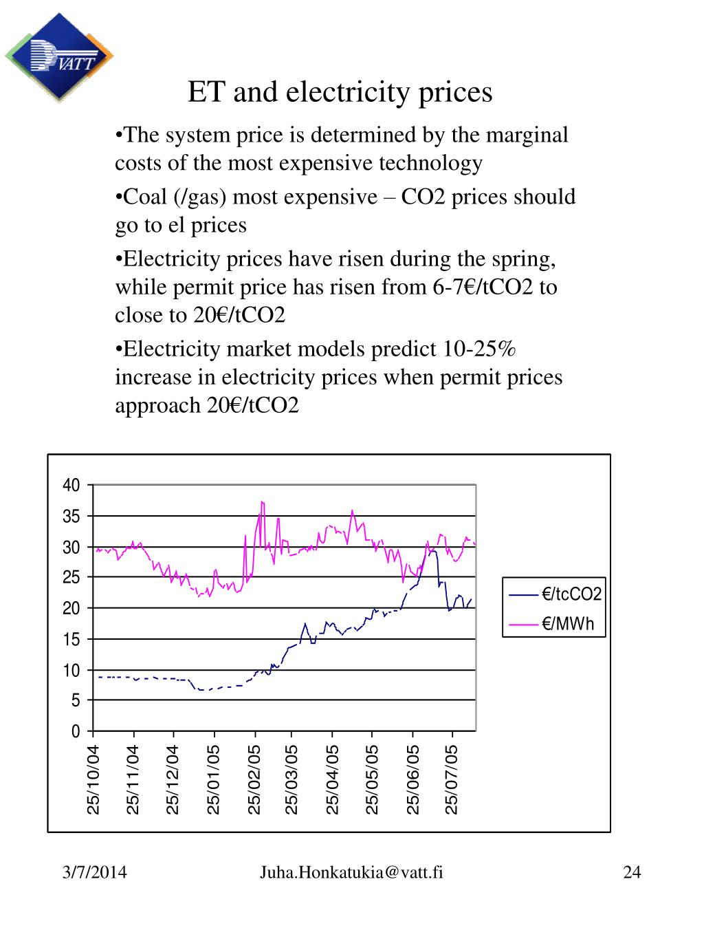 ET and electricity prices
