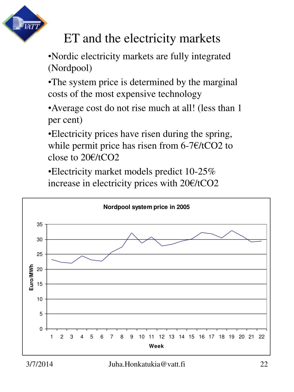 ET and the electricity markets