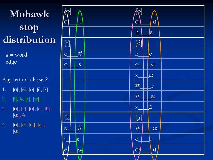 Mohawk stop distribution