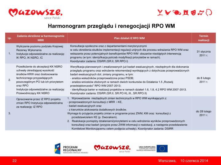 Harmonogram przeglądu i renegocjacji RPO WM
