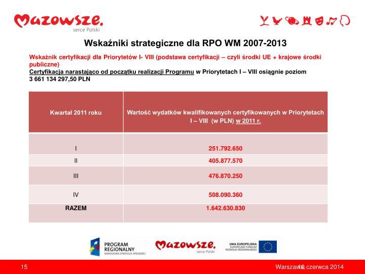 Wskaźnik certyfikacji dla Priorytetów I- VIII (podstawa certyfikacji – czyli środki UE + krajowe środki publiczne)