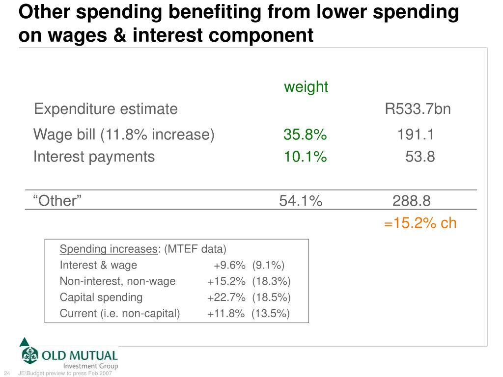 Other spending benefiting from lower spending on wages & interest component