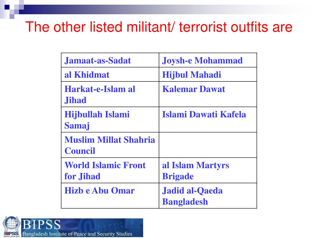 The other listed militant/ terrorist outfits are